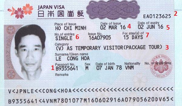 Kết quả hình ảnh cho VISA NHẬT